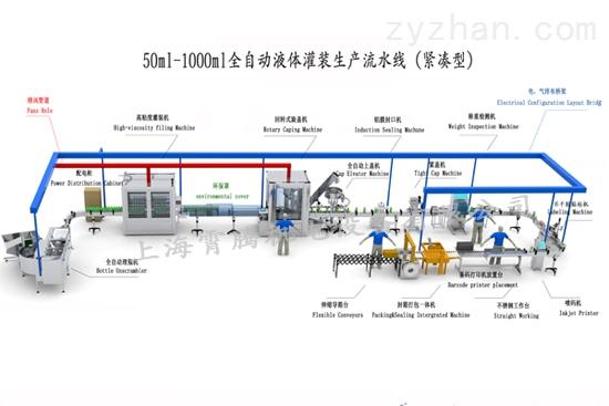 全自动液体灌装生产线厂家