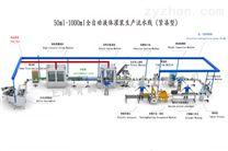 全自动液体灌装生产线介绍