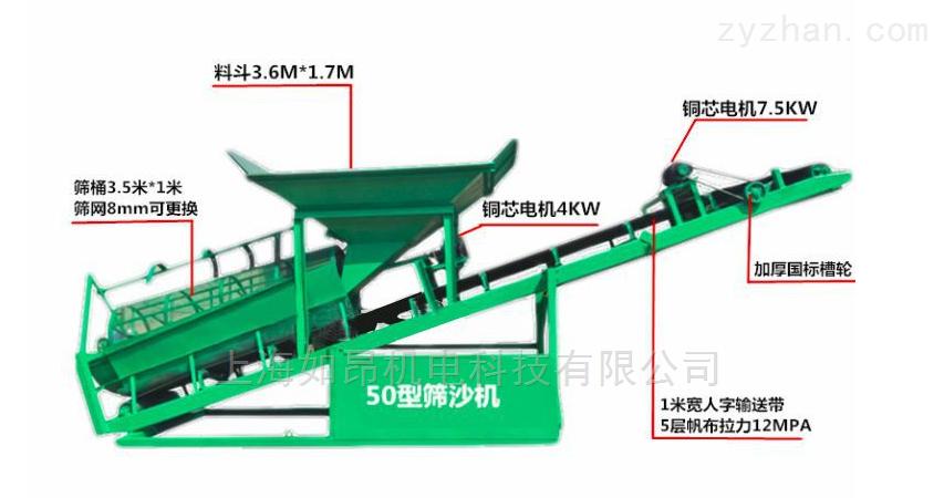 新款工业筛沙机|滚筒筛批发