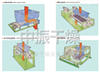CG系列成形机、槽形、水平挤出型