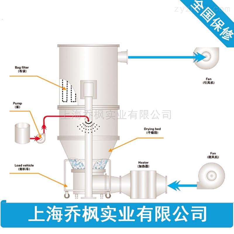 QFN-ZL-实验室制粒机