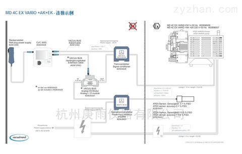 防爆化学真空系统  MD 4C EX VARIO +AK+EK