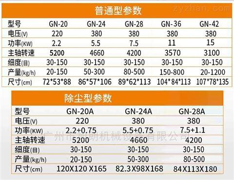 中草药厂专用304不锈钢除尘旱半夏粉碎机