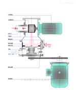 ACM系列立式超微粉碎机