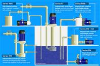 德国原装Renner泵