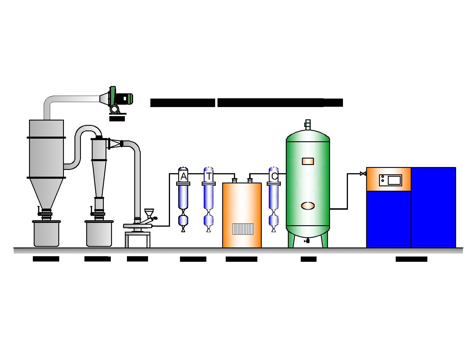 「气流粉碎机」气流粉碎机对于锂电材料的需求日益增长